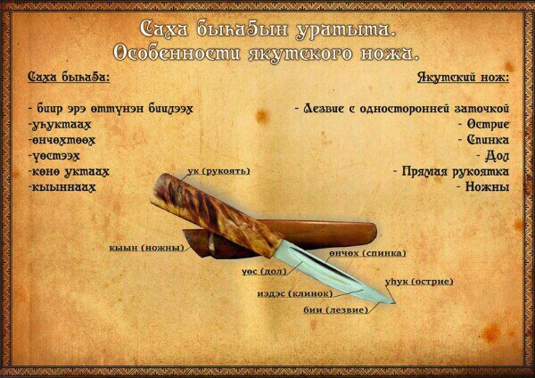 Особенности якутского ножа